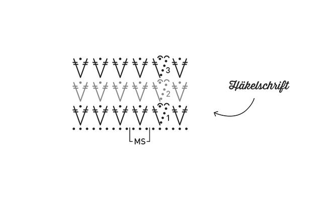 einkaufstasche hkeln hkelschrift - Muster Hakeln